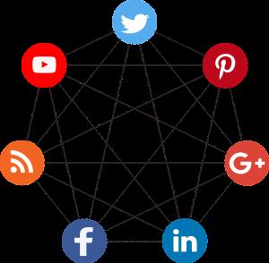 Esperienza Social Network Studio Legale Lavizzari Diritto del Lavoro